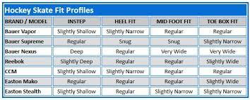 Easton Hockey Size Chart Ccm Skate Size Chart Bedowntowndaytona Com