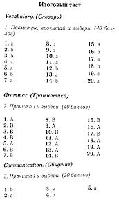 Итоговая контрольная работа по немецкому языку для класса Итоговым контрольным работам немецкий 6 класс