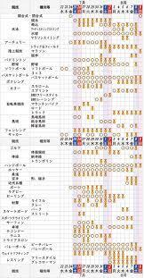 東京 オリンピック 日程