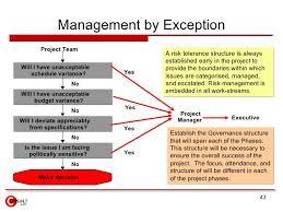 money market essay risk management
