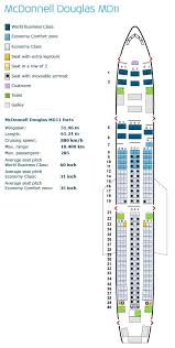 Delta Boeing Douglas Md 80 Seating Chart 24 Methodical American Md 80 Seating Chart