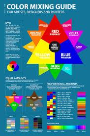 Primary Color Mixing Chart Pdf Bedowntowndaytona Com