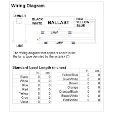dimmable ballast wiring diagram dimmable image dimming ballast wiring diagram jodebal com on dimmable ballast wiring diagram