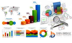 Global Laboratory Information Systems Lis Market To