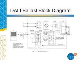wiring diagram for dali lighting wiring image tridonic emergency ballast wiring diagram wiring diagrams and on wiring diagram for dali lighting