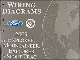 sport trac wiring diagram schematics and wiring diagrams 2001 job 1 sport trac fuses and relays ford explorer
