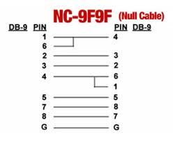 port cable pinouts nc 9f9f 6ft null modem cable pinout