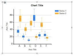 Creating A Box Plot Graph In Sql Server Reporting Services