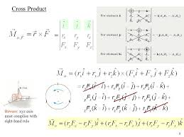 Cross Product Chart Force Systems 2 D Force Systems 3 D Force Systems Force