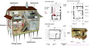 tiny house plan. 25 Plans To Build Your Own Fully Customized Tiny House On A Budget - Houses Plan