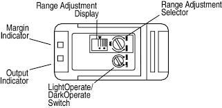 wiring diagram skyjack 3219 related keywords suggestions skyjack wiring diagram get image about