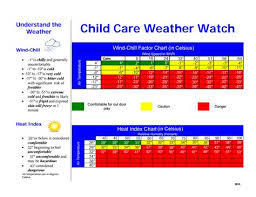 Child Care Temperature Chart Weather Watch Chart In Celsius Childcare Daycare Forms