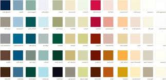 Home Depot Paint Colors Interior
