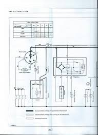 kubota starter wiring diagram fancy kubota dynamo wiring diagram kubota starter wiring diagram kubota tractor alternator wiring wiring solutions of kubota starter wiring diagram fancy
