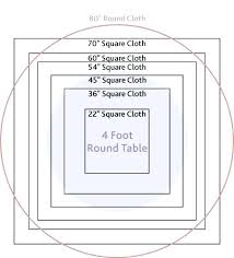 what size tablecloth for 6 foot table round excellent guidelines tables 4 7 help picnic