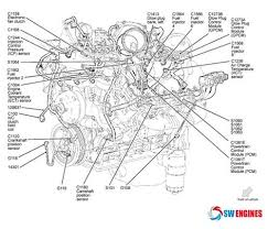 17 best images about engine diagram to be cars and 2001 ford f150 engine diagram swengines