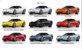 2012 C6 Exterior Color Chart Corvette Exterior Colors Cars