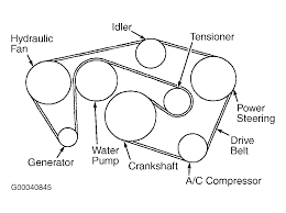 lincoln 4 6 engine diagram wiring diagram paper 4 6 2001 lincoln town car engine pully diagram wiring diagram toolbox 4 6 2001 lincoln
