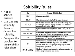 43 Unmistakable Solubility Chart Practice Problems