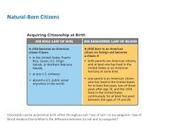 9 1 American Citizenship Learning Objectives Describe How