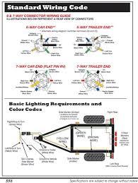 7 Prong Trailer Light Diagram 6 Diagram Wire Plug Wiring Go Wiring Diagram