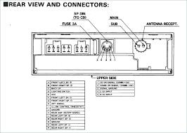 sony radio wiring diagram wiring diagram car stereo copy radio sony car radio wiring diagram sony radio wiring diagram wiring diagram car stereo copy radio wiring diagram sony car stereo wiring harness diagram