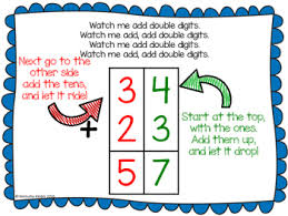 Double Digit Addition Anchor Chart And Chant Freebie
