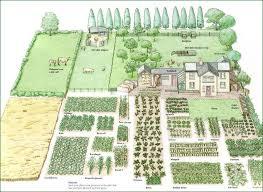 Awesome Garden Layout Ideas 17 Best Ideas About Vegetable Garden Layouts On  Pinterest Garden