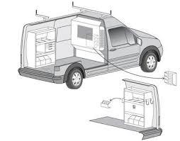 van packages view all