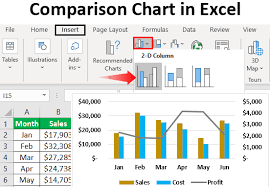 Cdn Comparison Chart Comparison Chart In Excel How To Create A Comparison Chart