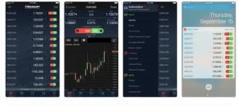 Forex Chart App Dukascopy Adds New Chart Drawings To Swiss Forex And Jforex