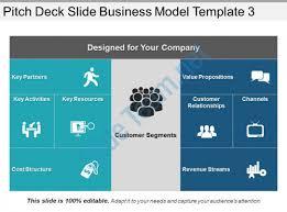 Revenue Model Template Business Model Template Powerpoint Business Model Canvas Ppt Ideas