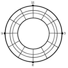 bb71b0bc6d5738690e780f7d78c3c01a spiraldex template google search journal pinterest on onenote diary template