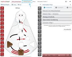 Human Design Compatibility Chart Free Get Your Free Human Design Chart Willow Rising