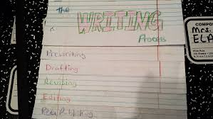 Interactive Number Flip Chart The Writing Process Creating A Flip Chart For Our