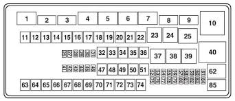 2007 Ford F650 Fuse Box   House Wiring Diagram Symbols • besides 2007 F250 Diesel Fuse Box Diagram   DIY Enthusiasts Wiring Diagrams as well 2006 Lincoln Mark Lt Fuse Box Diagram   Schematics Wiring Diagrams also 2007 Ford Freestyle Fuse Box Diagram Inspirational Chevrolet Express as well Fuse Box Diagram For 2000 Ford Ranger   Trusted Wiring Diagram • additionally 2005 Ford Freestyle Fuse Panel Diagram   Wiring Data Schema • besides Wiring Diagram 2006 Pontiac Montana Sv6   Block And Schematic Diagrams moreover Fiat Stilo  2001   2008    fuse box diagram   Auto Genius together with 2004 ford F450 Fuse Box Diagram Unique ford Windstar 2003 Fuse Box further 2005 Mercury Grand Marquis Fuse Box Diagram Unique ford Contour 1996 together with 2006 Honda Odyssey Fuse Diagram   Data Schema •. on ford f mini fuse box diagram wiring diagrams freestyle auto genius