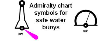 Buoy Symbols Chart Sailtrain Buoyage Safe Water Marks