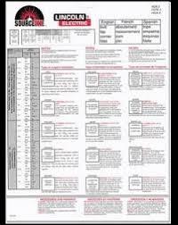 Stick Electrode Amperage Chart Electrode Amperage Chart Repair In 2019 Chart Bullet