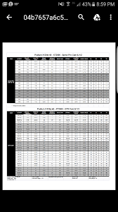 Podium X 40 Limb Deflection Chart Wanted
