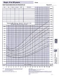 American Academy Of Pediatrics Growth Chart Calculator Growth Chart Boys 2 20 Years Aap