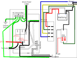 wiring diagram for a camper the wiring diagram camper wiring diagram nilza wiring diagram · wiring diagram for 12v camper trailer