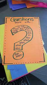 Question Words Anchor Chart In Building Vocab For Students