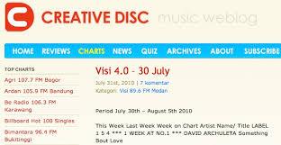 Ardan Radio Chart Monster Radio Rx 93 1 David Archuleta Beyond Borders