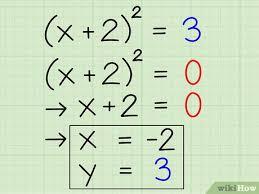 the vertex of a quadratic equation