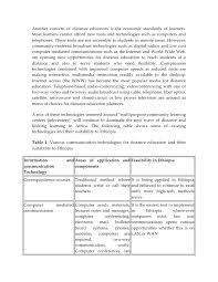essay for kids on pollution actonian thesis masters essay internet makes children sociable and smart research paper example topics and samples online