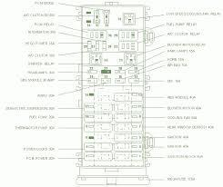 fuse box diagram for 04 ford taurus wiring diagram shrutiradio 2005 ford taurus window fuse at 2005 Ford Taurus Fuse Box