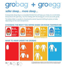 Grobag Sleeping Bag Size Chart Sleep Attire For Grobag Room Temperature Baby Sleeping
