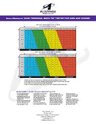 Accu Measure Body Fat Chart Body Archives Page 2 Of 9 Pdfsimpli