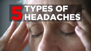 Headache Location Chart What Your Headache Location Really