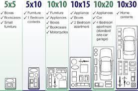 Storage Unit Size Chart Storageinfo Net
